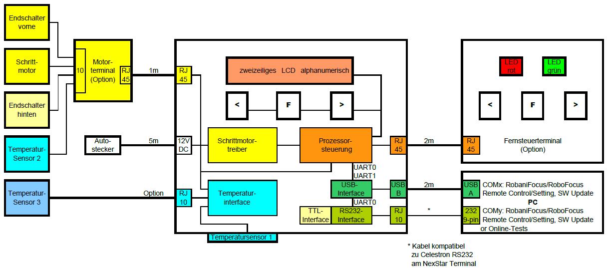 Nett Motorsteuerung Vorwärts Rückwärts Diagramm Bilder - Elektrische ...